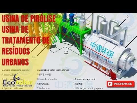 PIRÓLISE - USINA DE GERENCIAMENTO E TRATAMENTO DE RESÍDUOS URBANOS