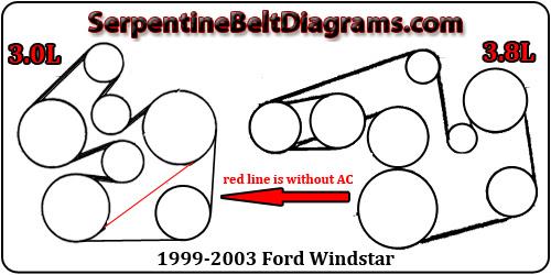 fuse diagram for 2000 ford windstar windstar 3 8 engine diagram wiring diagram data  windstar 3 8 engine diagram wiring