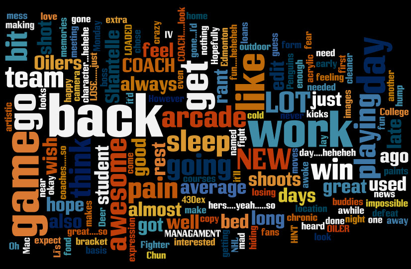 ~ Blog Words ~