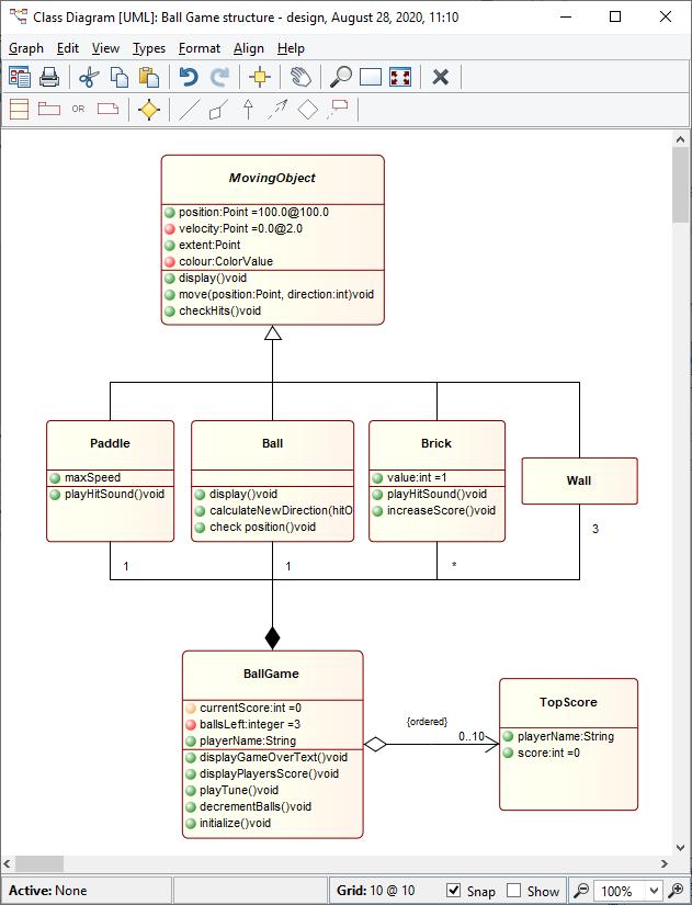 Metacase Class Diagram Uml Example