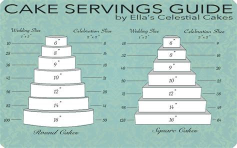 Wedding cake pricing chart   idea in 2017   Bella wedding