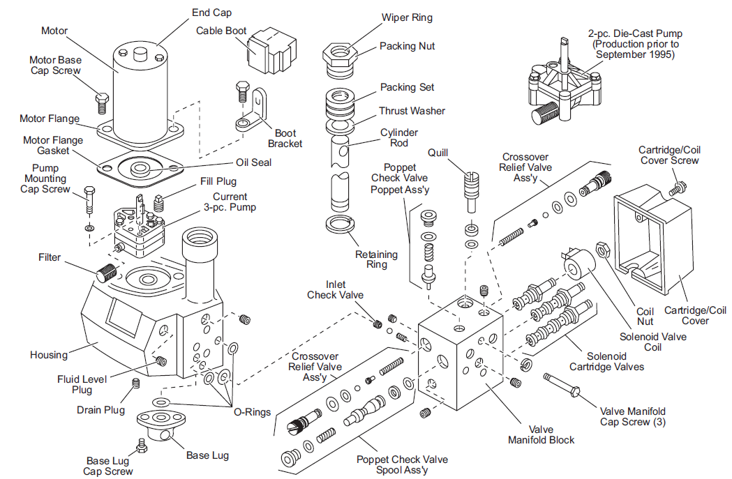 20 Inspirational Wiring Diagram For Meyer Snow Plow