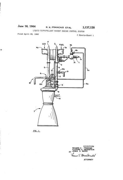 Patent US3137128 - Liquid bipropellant rocket engine