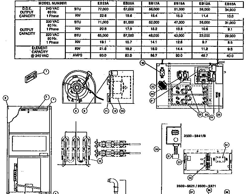 Wiring Diagram  31 Coleman Electric Furnace Wiring Diagram