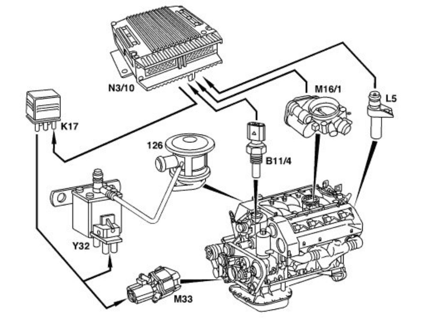 1999 Mercedes E320 Engine Diagram Wiring Diagram Equip A Equip A Tartufoavaltopina It