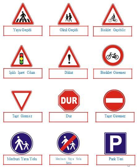 3sınıf Türkçe Dersi Trafik Işaretlerinin Anlamı