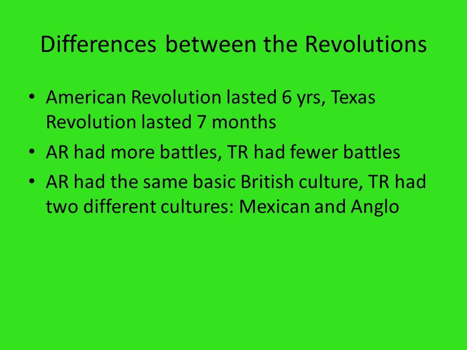 Texas Revolution.  ppt video online download