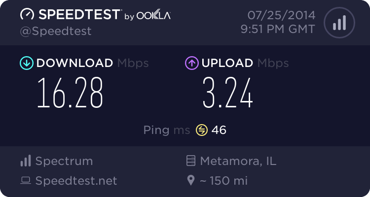 Ping: 46ms, DL: 16.28Mbps, UL: 3.24Mbps
