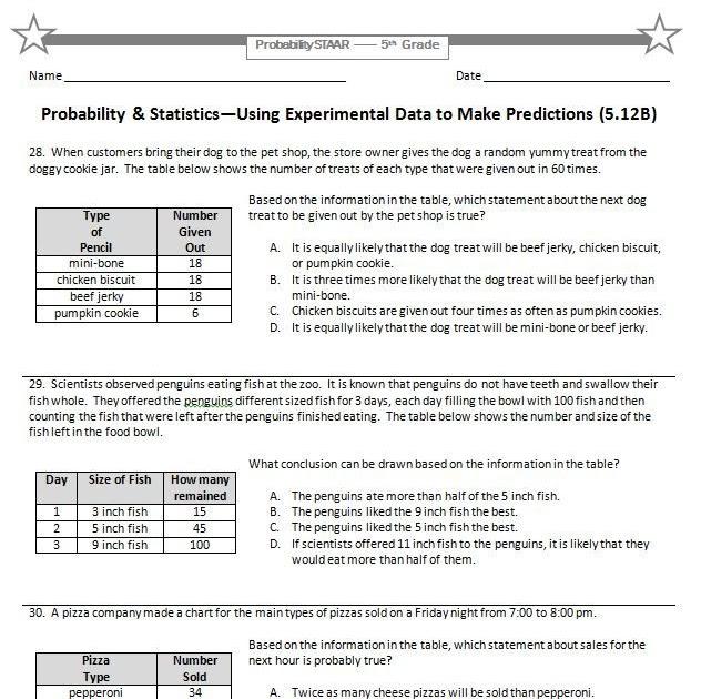 Staar Math Formula Chart 8th Grade - Math Formulas