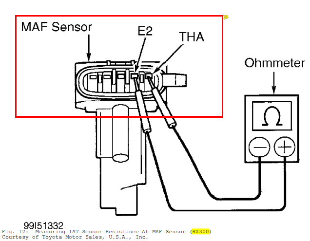 2000 lexus rx300 maf sensor location, 2000, free image about wiring