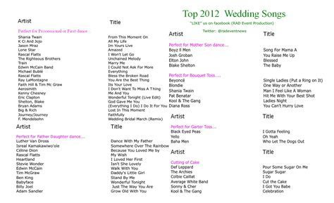 RAD Event Production, Inc.: 2012 Top Wedding Songs