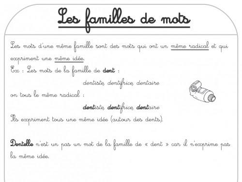Rodzina wyrazów - teoria 2 - Francuski przy kawie