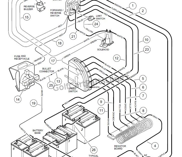 Manow06201101 Ns2 Name 2015v Par Car Golf Wiring Diagram