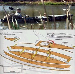 boat plans,bennington pontoon boats for sale in oklahoma,wooden boat