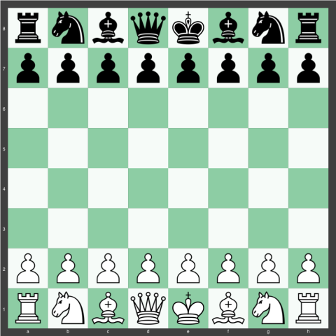 How To S Wiki 88 How To Properly Set Up A Chess Board