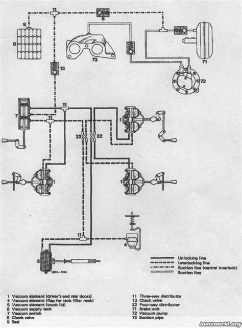 OM617 repower vacuum questions - Diesel Bombers