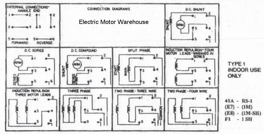 Rs 1m Relay Controls 1 5 Hp 2 Hp Electric Motor Reversing Drum Switch Spring Returned