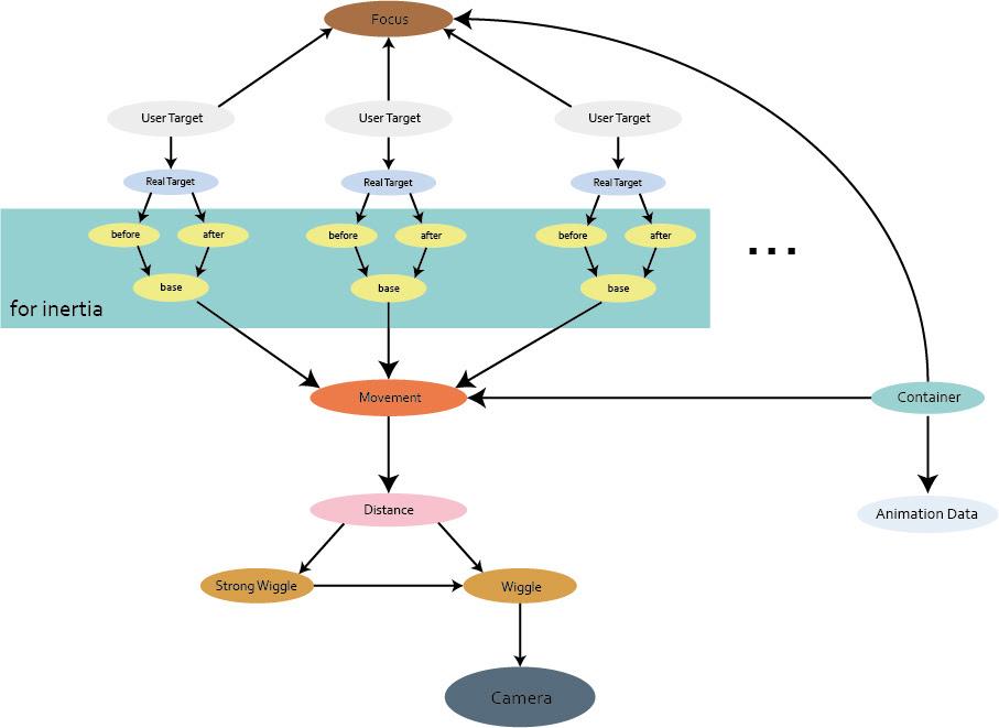 диаграмма работы аддона