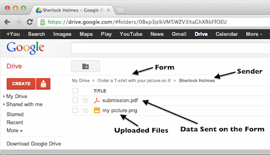 How to Integrate a Form with Google Drive | JotForm