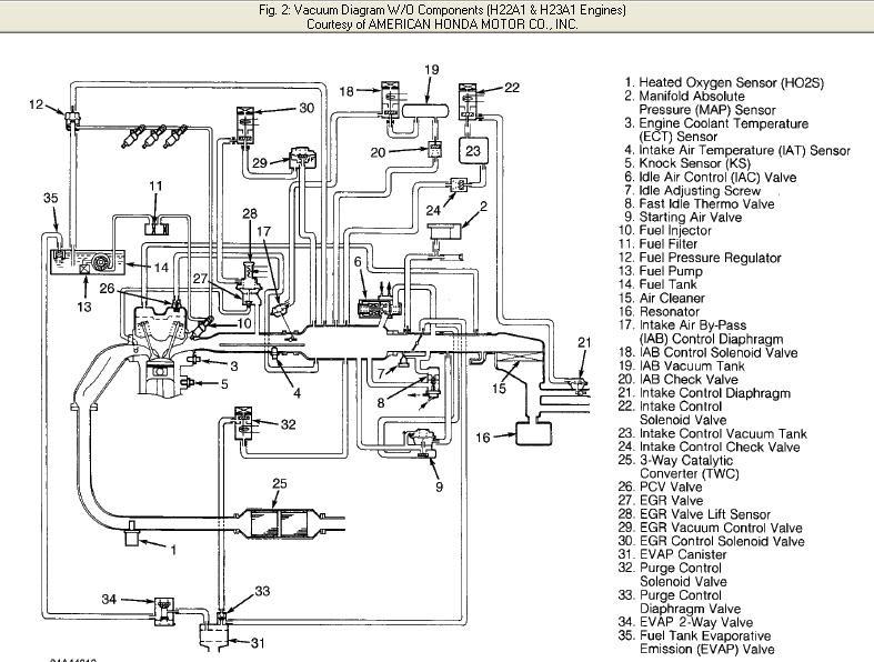 need 93 prelude vacuum diagram! - Honda-Tech