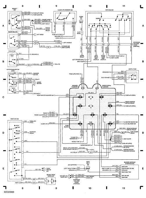 Yj Fuse Box Diagram Wiring Diagrams Panel Panel Chatteriedelavalleedufelin Fr