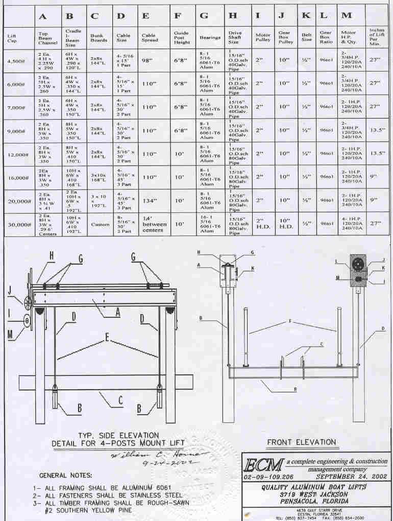 31 Gem Remotes Wiring Diagram