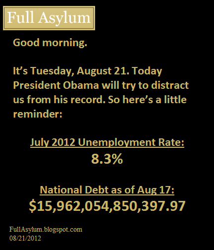 Obama's Record: A reminder