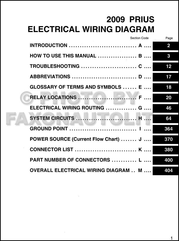 Toyota Prius Electrical Wiring Diagram Pdf