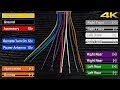 32+ 2005 Chevy Tahoe Stereo Wiring Color Diagram Pictures