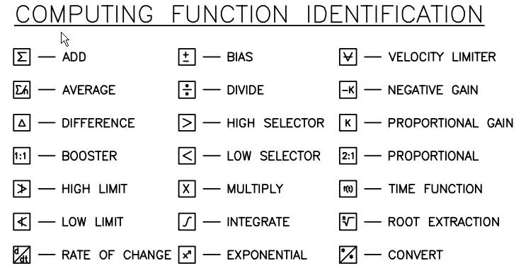 48 Interpreting The Periodic Table Key The Interpreting