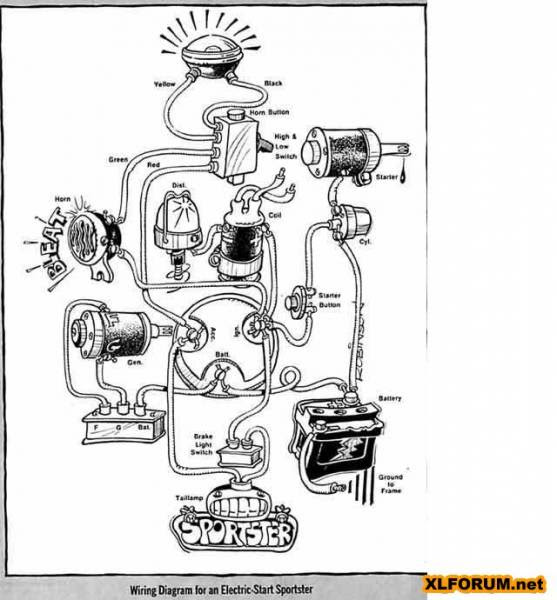 Diagram 1992 Sportster Wiring Diagram Only Full Version Hd Quality Diagram Only Wk Schema Toutestimberland Fr