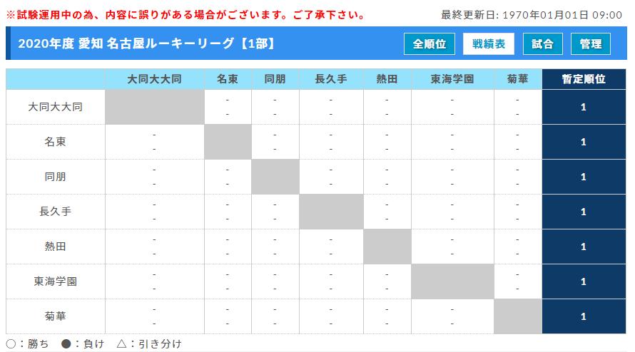 2020 リーグ 東海 ルーキー 意気込み掲載!浜松開誠館高校(東海ルーキーリーグU