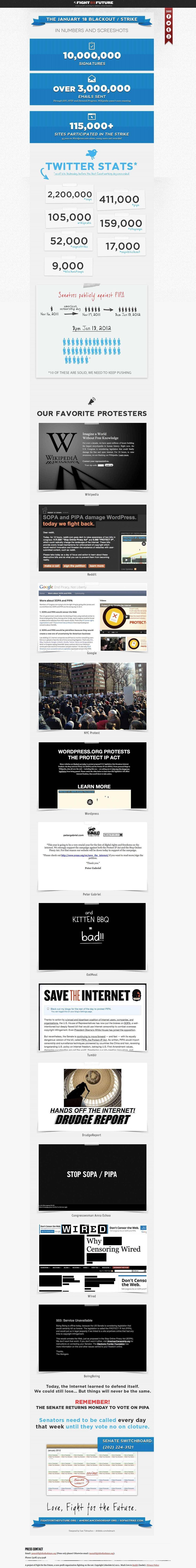 sopa strike www.wahyu-winoto.com
