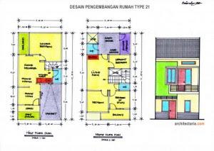 Desain Renovasi Dan Pengembangan Rumah Type 21 ~ arsitektur