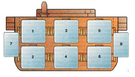 1994 To 1997 Audi A6 C4 Fuse Box Location And Fuses Amperages