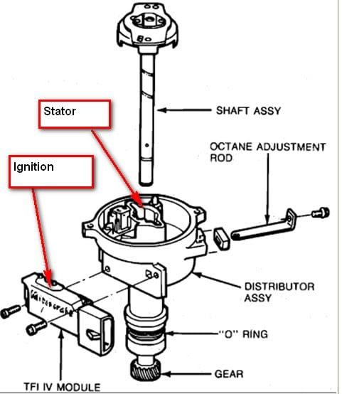distributor & stator assembly