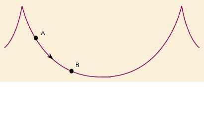 Diagrama simple de Bernoulli
