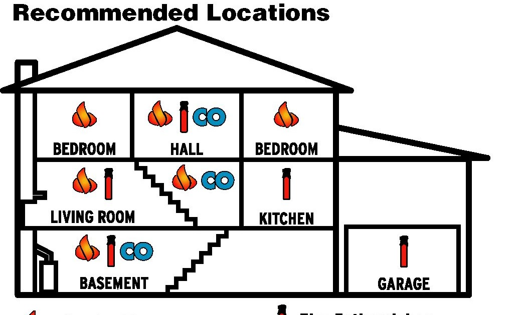Smoke Detector Placement In Bedroom