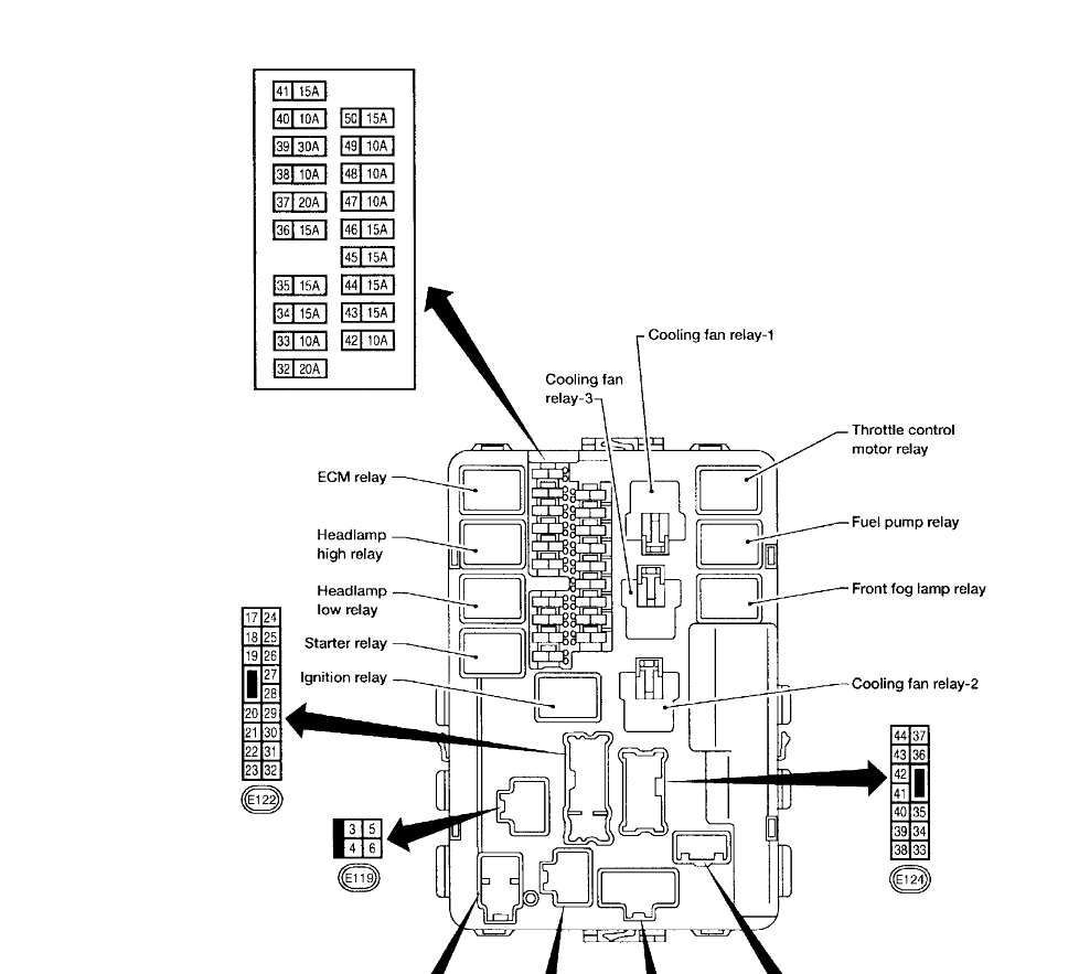 Nissan Titan Fog Light Wiring Diagram