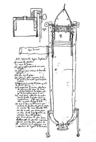 Evolution of the Internal Combustion Engine timeline