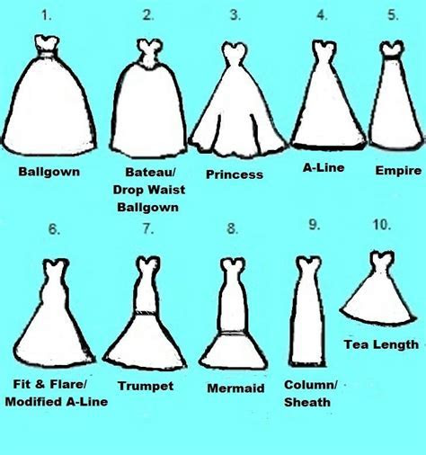 wedding dress shapes explained difference between trumpet