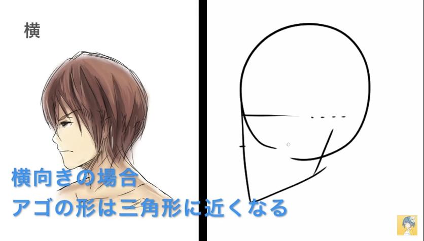 正面横斜めフカンアオリ様々な角度からみた顔の描き方講座 By