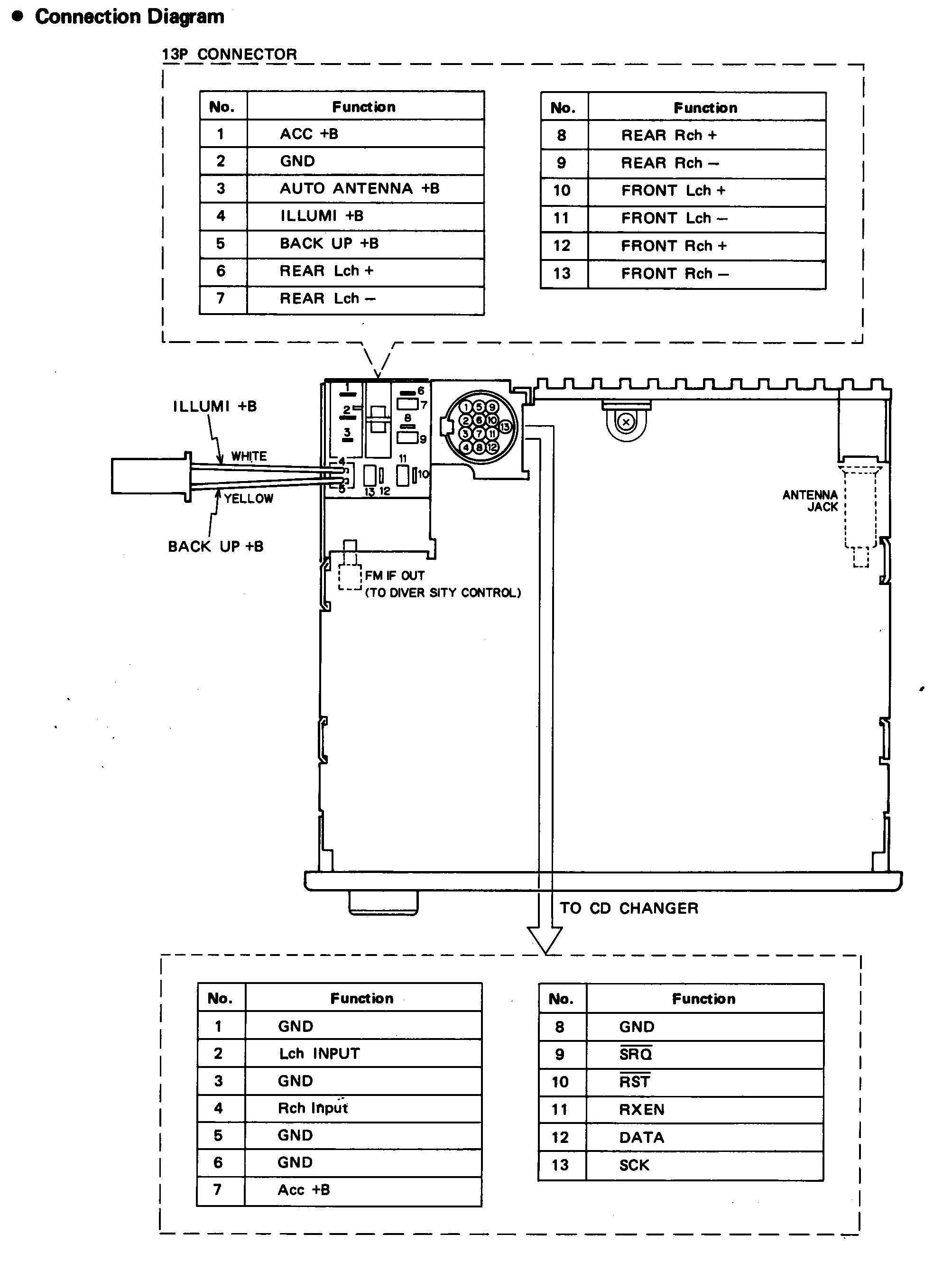 89 Bmw 325i Wiring Schematic