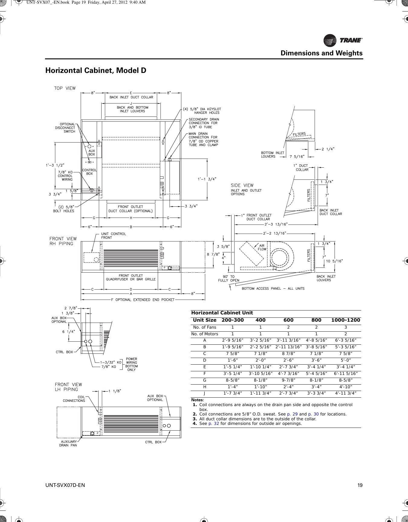 Pollak Trailer Plug Wiring Diagram - Wiring Diagram