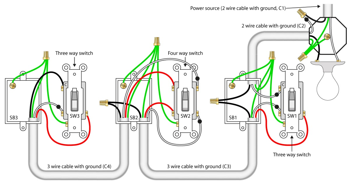 2 Way Wiring Diagram For A Light Switch