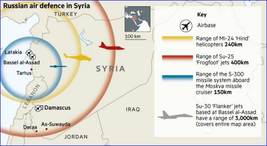 russian air defense in syria
