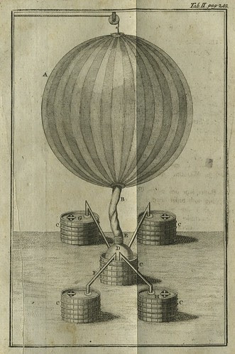 Montgolfier page 587