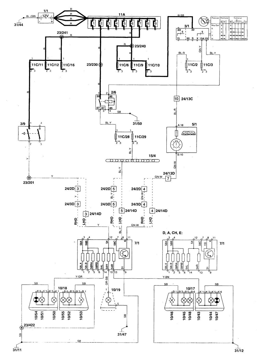 Diagram 1992 Volvo 940 Gla C Wiring Diagram Full Version Hd Quality Wiring Diagram Pocarryrey Trodat Printy 4921 Fr