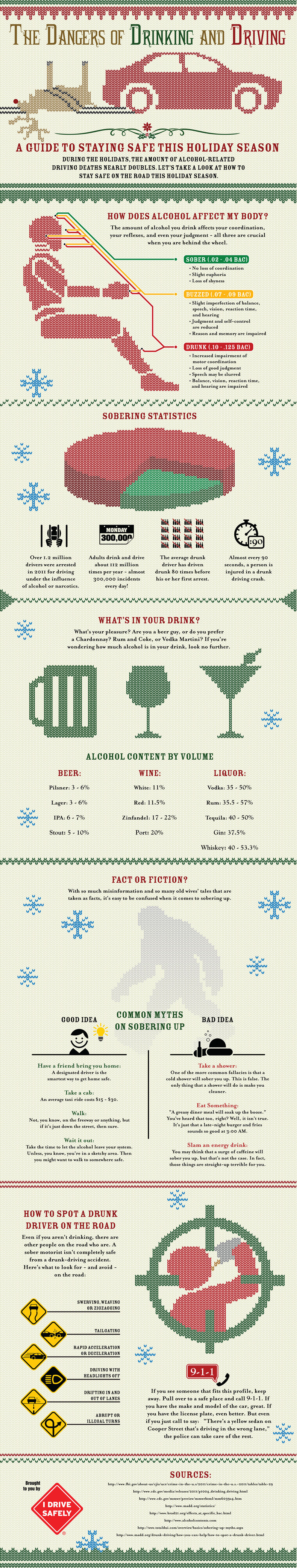 Infographic: The Dangers of Drinking and Driving