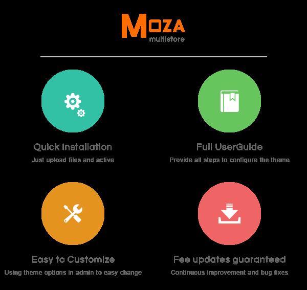 SM Moza - Multi-store